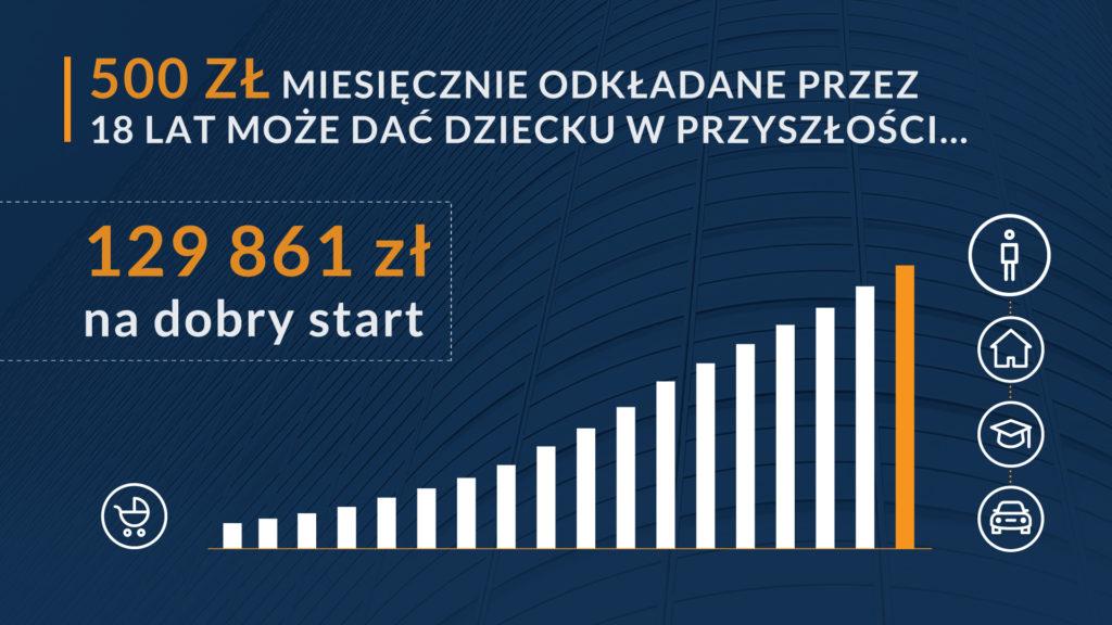 wykres-infografika-jaroslaw