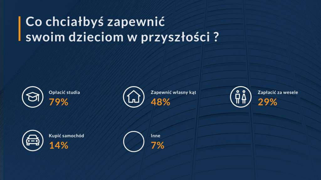 wykres-infografika-jaroslaw-2